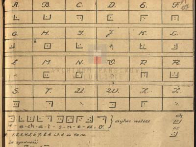 Tajemnica twierdzy szyfrów, część 3